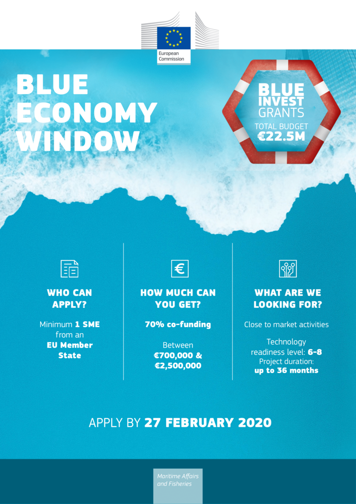 #BlueInvest Funds. EU launches €22.5M EMFF Grants. Register @ Info Day to learn more.