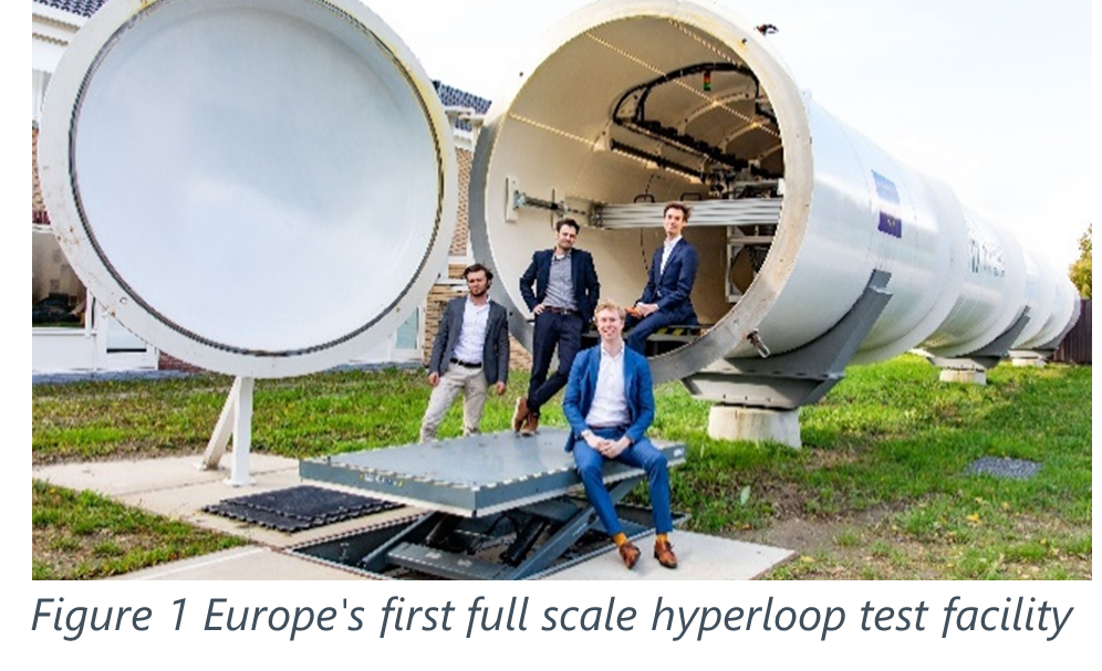About Hardt Hyperloop